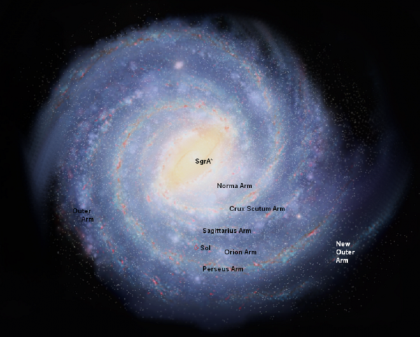 Milky Way Galaxy showing major arms